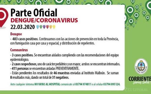 AUMENTARON A 483 LOS CASOS DE DENGUE EN CORRIENTES