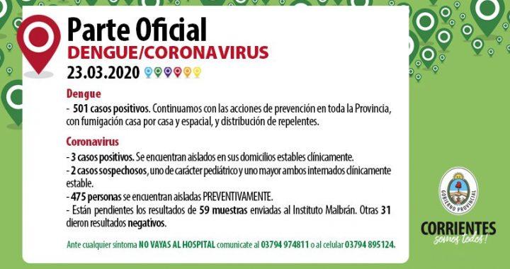 CORRIENTES SUPERÓ LOS 500 CASOS DE DENGUE Y SIGUE HABIENDO 3 DE CORONAVIRUS