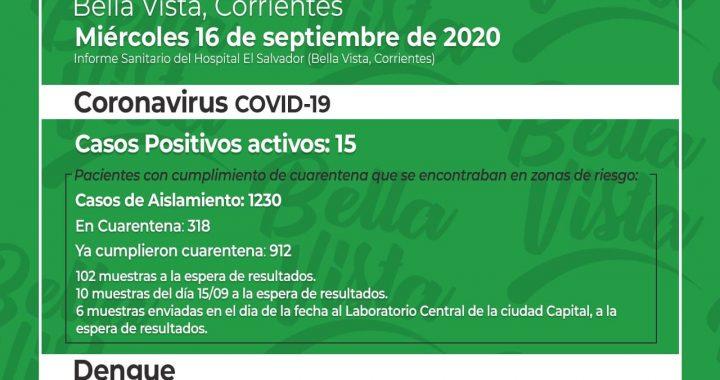 BELLA VISTA SIGUE SUMANDO CASOS DE CORONAVIRUS: YA SON 15 LOS POSITIVOS