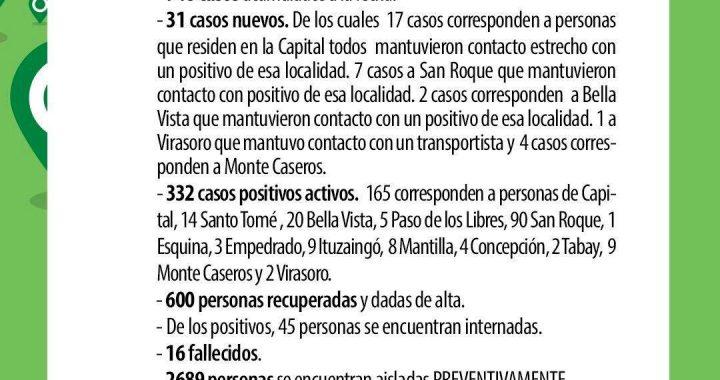 CORRIENTES SUMA HOY 31 NUEVOS CASOS DE CORONAVIRUS