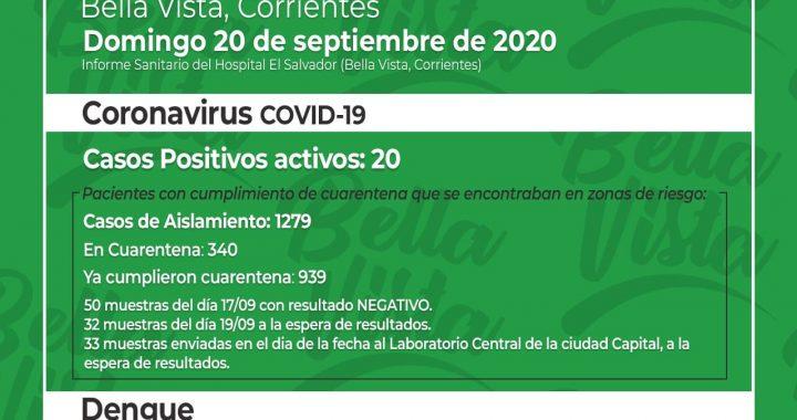 NO SE DETIENE: BELLA VISTA TIENE 20 CASOS DE CORONAVIRUS