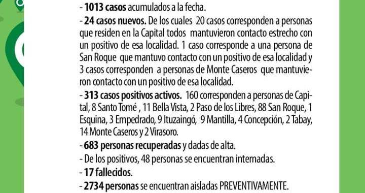 CORONAVIRUS EN CORRIENTES: DE LOS NUEVOS 24 CASOS, 20 SON DE CAPITAL Y 4 DEL INTERIOR PROVINCIAL