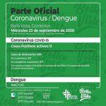 BELLA VISTA TIENE 11 CASOS POSITIVOS ACTIVOS DE CORONAVIRUS